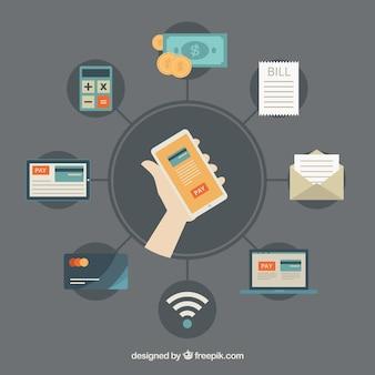 E-commerce, esquema circular