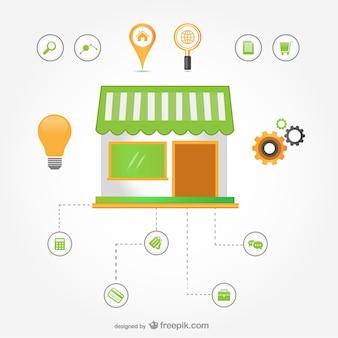 E-commerce infográfico