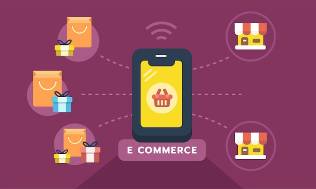 E-commerce no celular