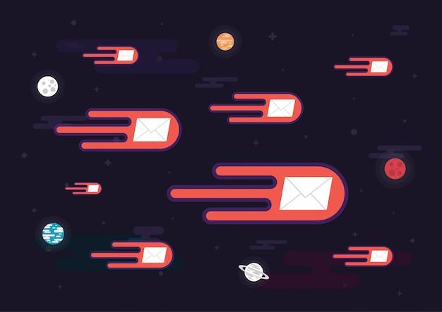 E-mail de alta velocidade
