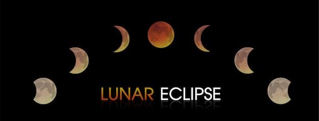Eclipse lunar da lua.