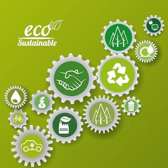 Eco sustentabilidade