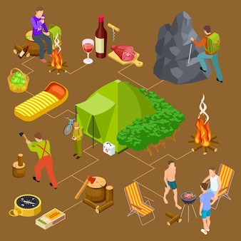 Eco turismo, caminhadas, conceito isométrico de piquenique de verão