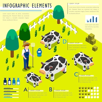 Ecologia adorável 3d design plano isométrico com animais de fazenda