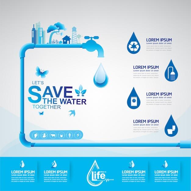 Ecologia economize água salve o mundo