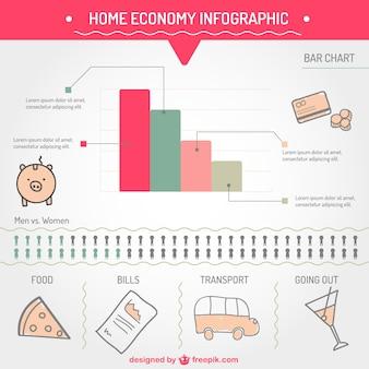 Economia doméstica infográfico