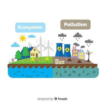 Ecossistema e conceito de poluição em estilo simples