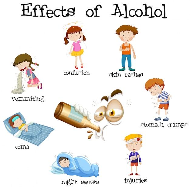 Educação de efeitos do álcool