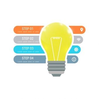 Educação idea ampola 4 passo infographics