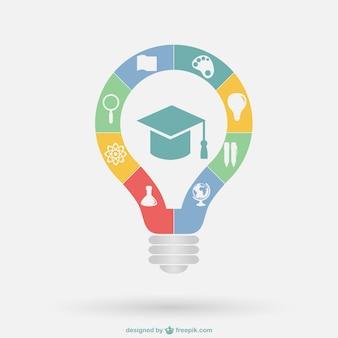 Educação modelo infográfico