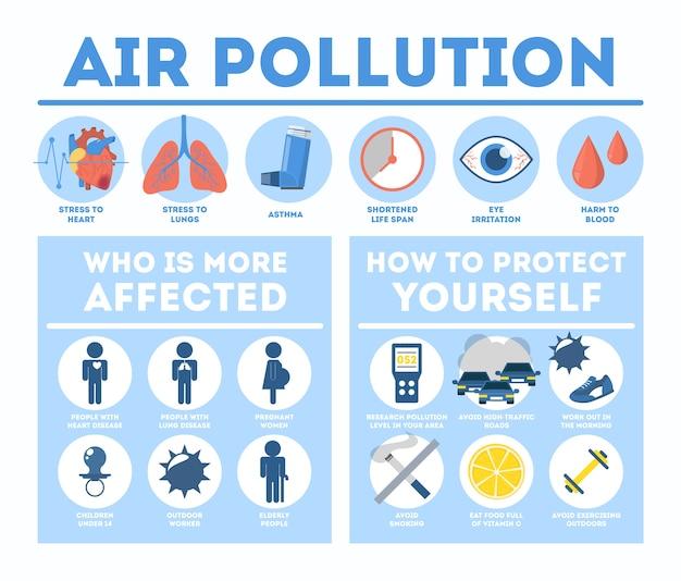 Efeitos na saúde do infográfico de poluição do ar. efeitos tóxicos