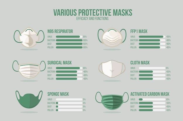 Eficácia das máscaras protetoras