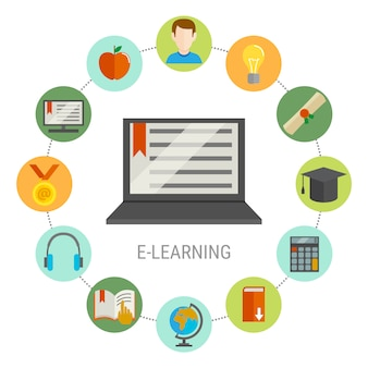 Elearning round composition