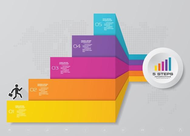 Elemento de infográfico de escadaria de 5 etapas para apresentação.