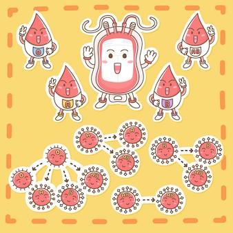 Elementos de design de grupos sanguíneos, bolsa de sangue e células sanguíneas em personagens de desenhos animados bonitos.