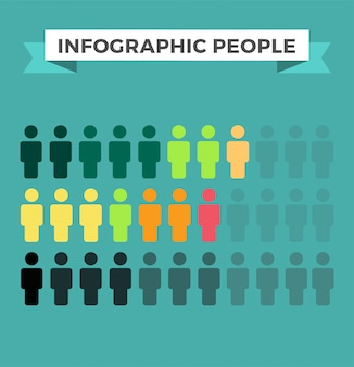 Elementos de design de infográfico de ícones humanos