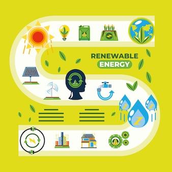 Elementos de energia renovável hidro, eólica, biocombustível solar e ilustração de energia geotérmica