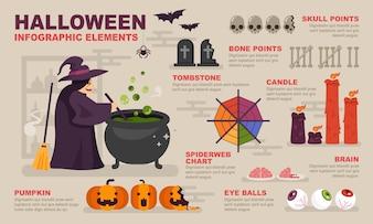 Elementos de Halloween infográfico.