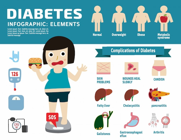 Elementos de infográfico de doença diabética.