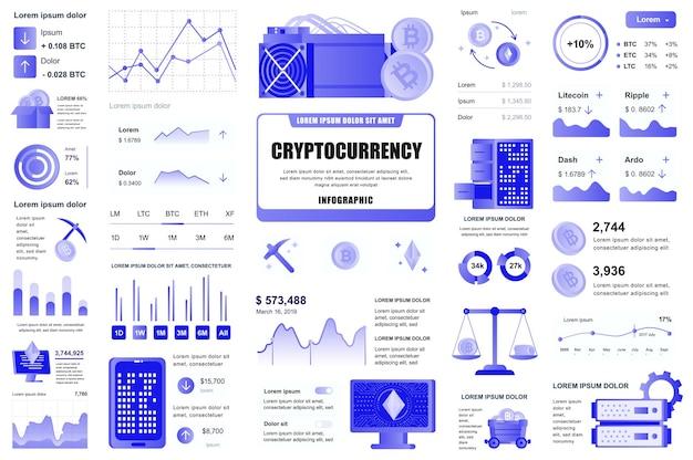Elementos de infográfico de mineração de criptomoeda fluxo de trabalho de diagramas de gráficos diferentes
