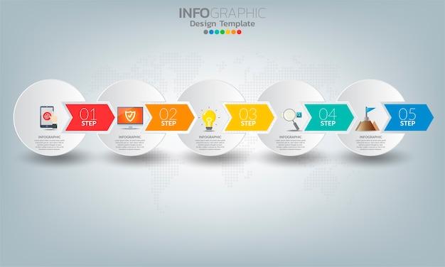 Elementos de infográfico de negócios com 5 opções ou etapas