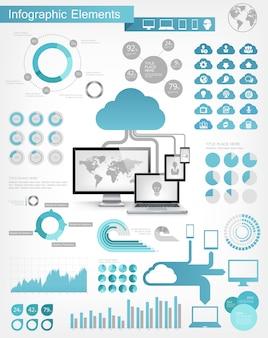 Elementos de infográfico de serviço em nuvem