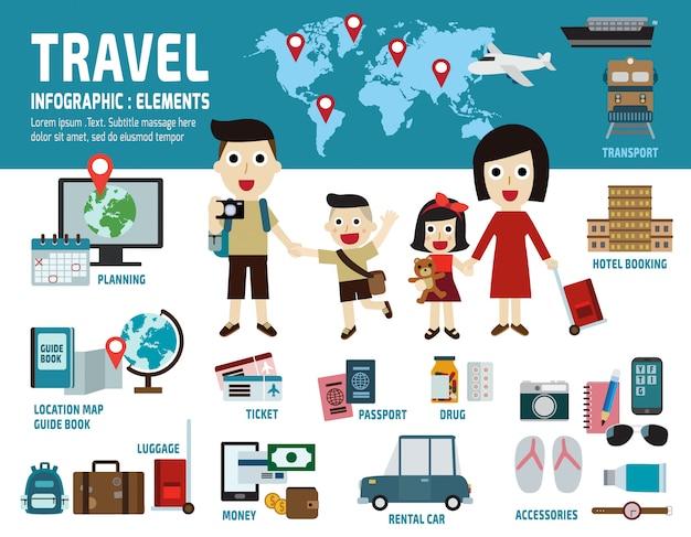 Elementos de infográfico de viagens