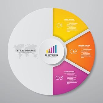 Elementos de infográficos de gráfico de ciclo de 3 passos.
