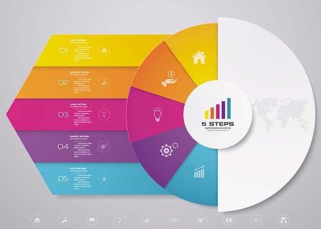 Elementos de infográficos de gráfico de ciclo de 5 etapas para apresentação de dados.