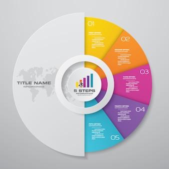 Elementos de infográficos de gráfico de ciclo de 5 etapas.