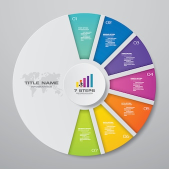 Elementos de infográficos de gráfico de ciclo de 7 etapas.