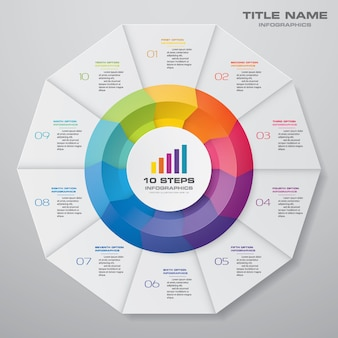 Elementos de infográficos de gráfico de ciclo.