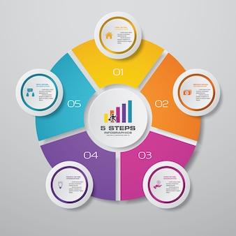 Elementos de infográficos de gráfico de pizza moderna de 5 passos.