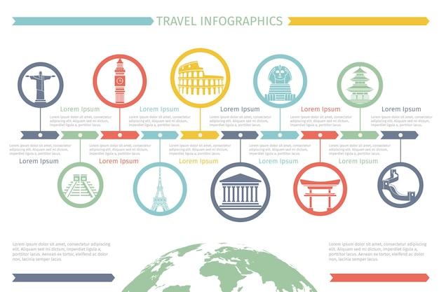 Elementos de infográficos de viagens.
