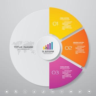 Elementos de infográficos do gráfico de ciclo de 3 etapas