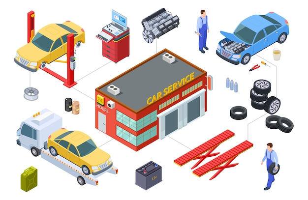 Elementos de serviço de carro isométrico