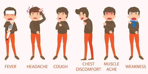 Elementos de sintomas de gripe