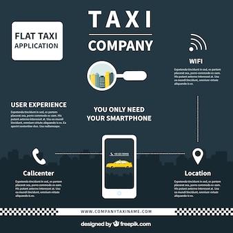Elementos de um pedido de serviço de táxi