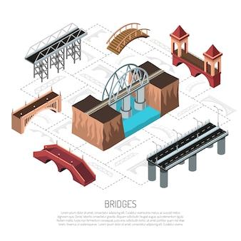 Elementos do fluxograma isométrico de várias pontes com construções modernas de aço e viaduto de pedra de madeira antigo se estende por ilustração vetorial