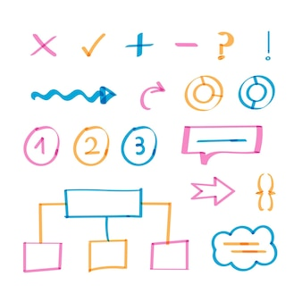 Elementos do infográfico escolar
