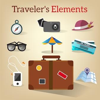 Elementos do pacote de viagem