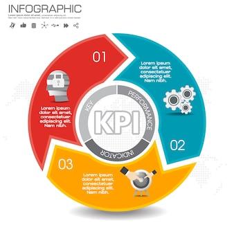 Elementos do projeto de kpi infographic para sua ilustração do vetor do negócio.