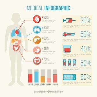 Elementos infographic médicos
