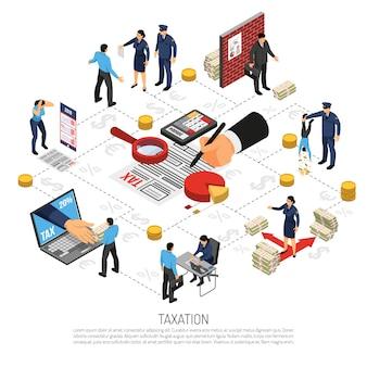 Elementos isométricos do fluxograma de inspeção tributária com declarações on-line, coletando ilustração vetorial de contribuições de contribuintes privados e corporativos