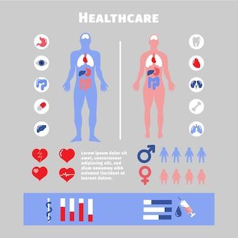 Elementos médicos infográfico