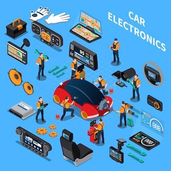 Eletrônica do carro e conceito de serviço
