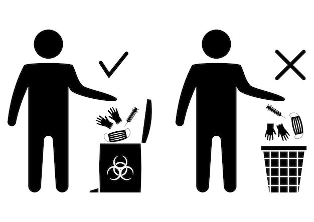 Eliminação de máscara médica, luvas e cirúrgicas. o homem joga o lixo médico. eliminação de resíduos de risco biológico. como remover luvas descartáveis e máscara com segurança. símbolo proibido. vetor isolado