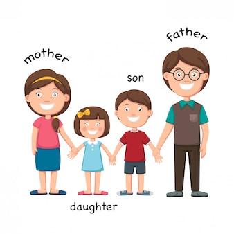 Em frente, vetorial familiar, ilustração