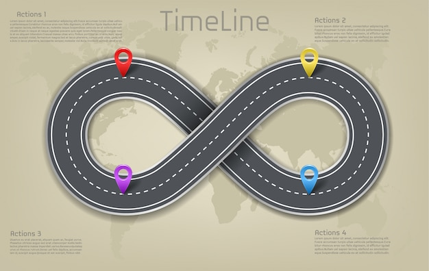 Empresa corporativa sinal de infinito forma carro estrada mundo mapa milestone