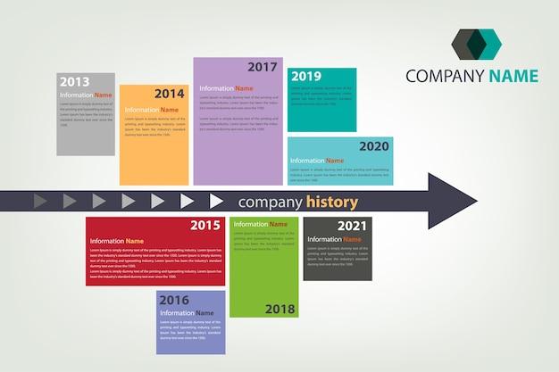 Empresa timeline & marco